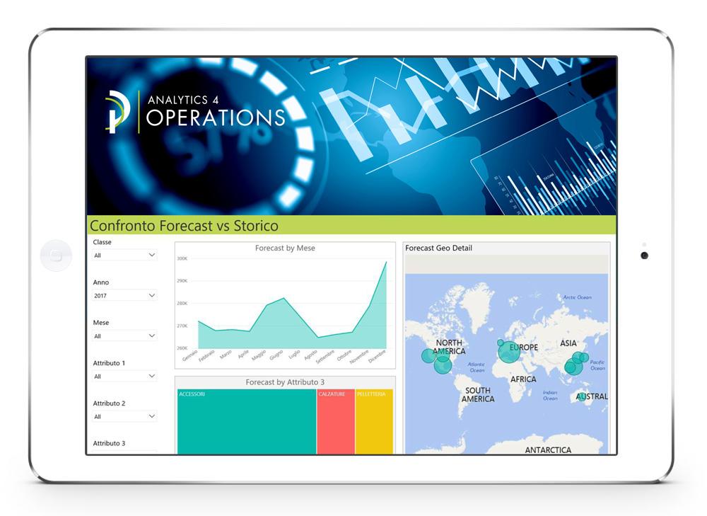 Porini Suite for Microsoft Dynamics 365 - Porini Analytics