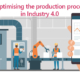 The Internet of Things data analysis allows company to outline the most effective strategies to optimize the production process.