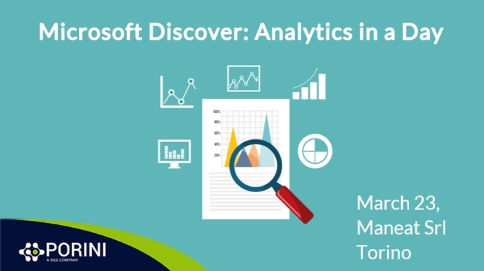 Analytics in a day