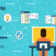 Porini Power BI Course